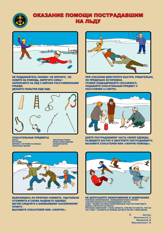 Противопожарная безопасность в картинках бесплатно